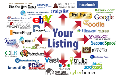 Lake-Norman-Home-Listing-Real-Estate-Agents